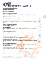 Comunicato n. 30 commissione pallavolo