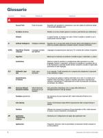 Glossario dei termini informatici