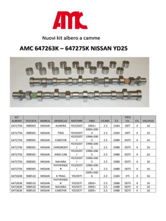 AMC 647263K – 647275K NISSAN YD25