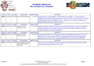 delibere pubblicate dal: 20/10/2014 al: 20/10/2014