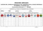 manifesto - Elezioni regionali