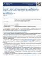 Schema di decreto legislativo correttivo e integrativo del D.Lgs. n