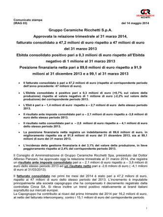 approvazione resoconto intermedio al 31 marzo