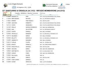 Classifica GRAGLIA-MOMBARONE 2014