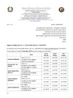 e.s Circ. n. 8 Roma, 12/09/2014 Ai Collaboratori del Rettore