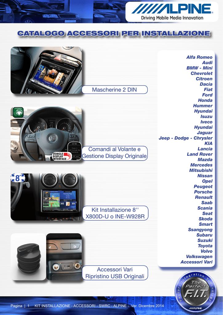 Alpine APF-D102RE interfaccia comandi volante e display per autoradio Renault