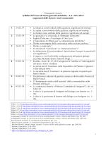 Giampaolo Azzoni Syllabus del Corso di Teoria generale del diritto