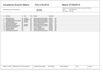 20140921-cig e chall - Accademia Scacchi Milano