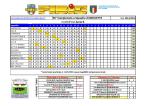 Serie B - FIBIS Firenze