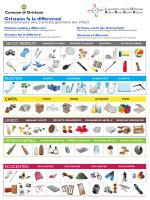 Istruzioni per una corretta gestione dei rifiuti