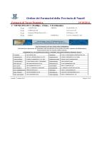 Turni Domenica 19 Ottobre 2014 - Ordine dei Farmacisti della