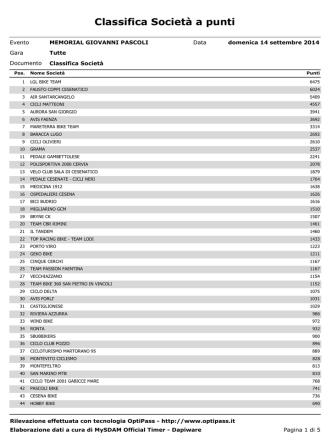 140923-classifica-finale-gf-memorial-pascoli - [23/09