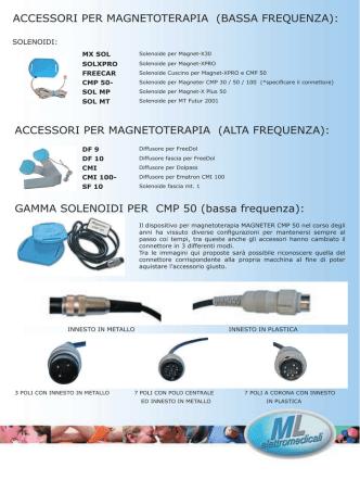 Accessori MAGNETOTERAPIA.indd