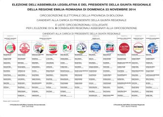 BO - Elezioni 2014