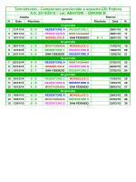 calendario, risultati e classifica campionato provinciale csi 2014/2015