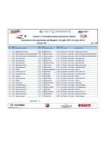 italian f.4 championship by abarth - mugello