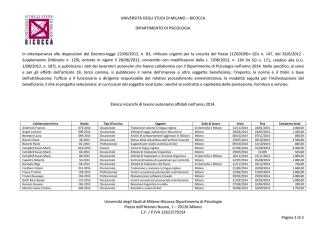 2014-12-02 Elenco incarichi di lavoro autonomo Anno 2014