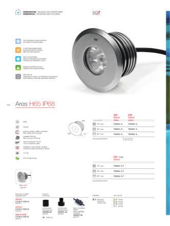 Ares H65 IP68