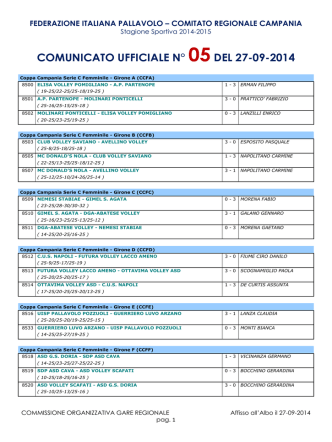 comunicato ufficiale n° 05del 27-09-2014