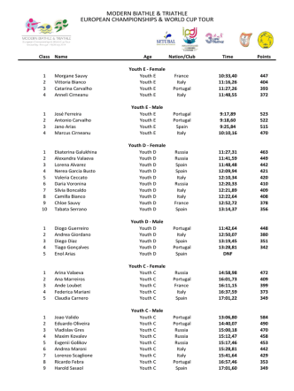 campionato europeo biathle e triathle