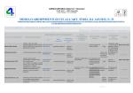 2Adempimenti art 35 di cui al DL 33