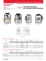 Centraline idrauliche per comando chiavi idrauliche