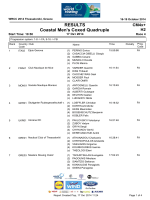 CM4x+ Heat 2 - World Rowing Coastal Championships 2014