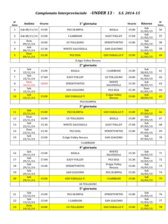 calendario definitivo under 13