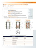 Puffer - Accumulatori termici tank in tank INOX