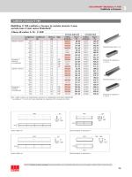 Multiline v 100 caditoia a fessura in acciaio zincato 3 mm