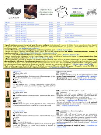 Clos Naudin - Teatro Del Vino