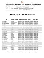 Clasi Prime I.T.E.