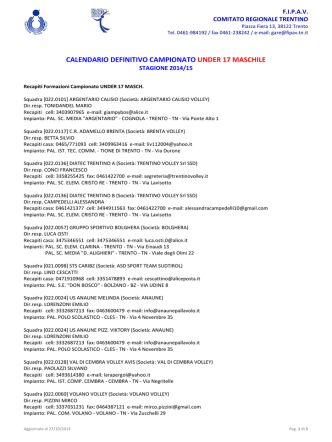 Calendario definitivo U17 Maschile Trento