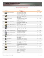 Motori, riduttori ed accessori