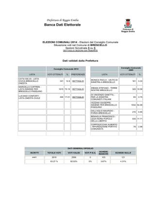 Banca Dati Elettorale - Comune di Brescello