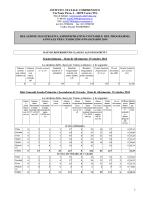 Relazione del Dirigente Scolastico e del D.S.G.A.