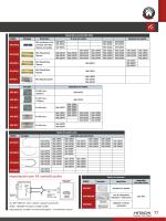 Tabella filtri e pre-filtri (RAC 2013) CODICE Immagine