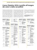 Calendario delle emissioni 2014: francobolli ed interi