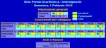 Gran Premio Es-A - Preiscritti