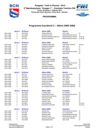 Allievi 2005-2006 - ASD Buonconsiglio Nuoto