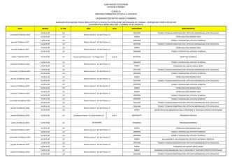 Classe A029/A030 - Università degli Studi di Bologna