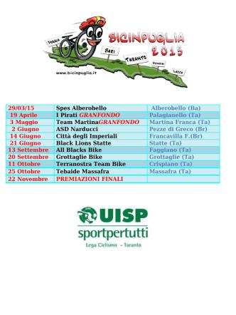 Calendario Gare 2015