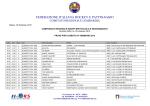 Prova pista - FIHP Comitato Regionale Lombardia Federazione