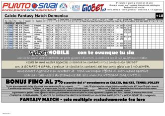 Calcio Fantasy Match (01.03.2015)