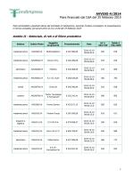 Piani Settoriali Finanziati da Fondimpresa [Avviso 4-2014]