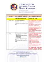 Docenti Sezione Coperta - Accademia Italiana Marina Mercantile