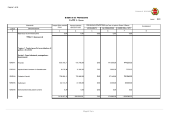 2 bilancio 2015 spesa