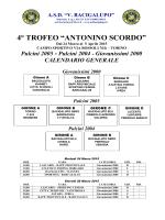 """4° TROFEO """"ANTONINO SCORDO"""""""