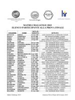 Elenco dei partecipanti alla finale Maths Challenge 2015