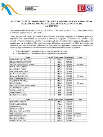 ASSEGNAZIONE DEI FONDI MINISTERIALI D.M 198/2003 PER L
